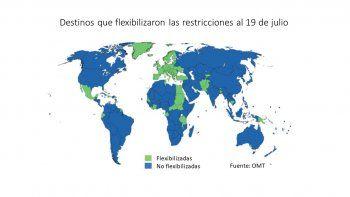 Restricciones de viajes: 40% de los destinos flexibilizaron
