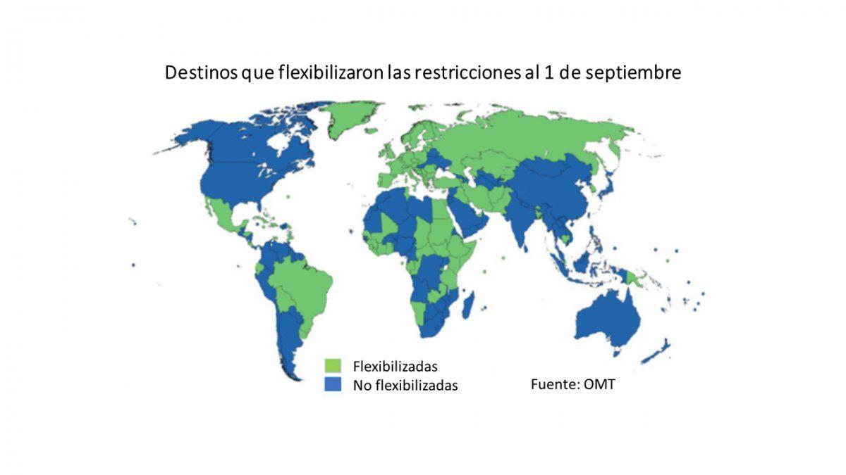 Por primera vez desde el inicio de la crisis son más los países que han flexibilizados las restricciones de viajes.