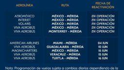 Yucatán reactivó ruta directa con Miami vía American Airlines.