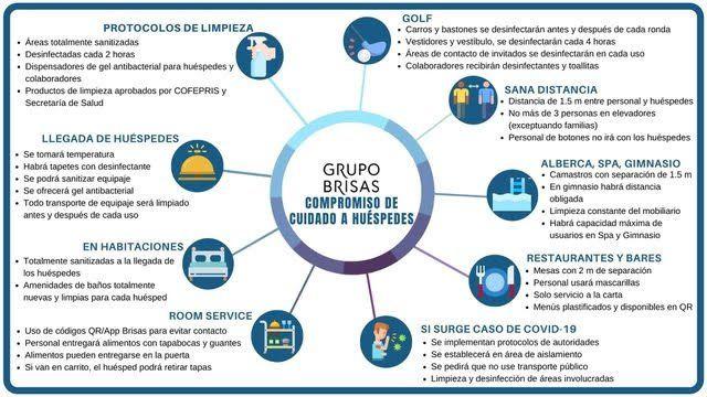 Protocolo de higiene de Grupo Brisas.