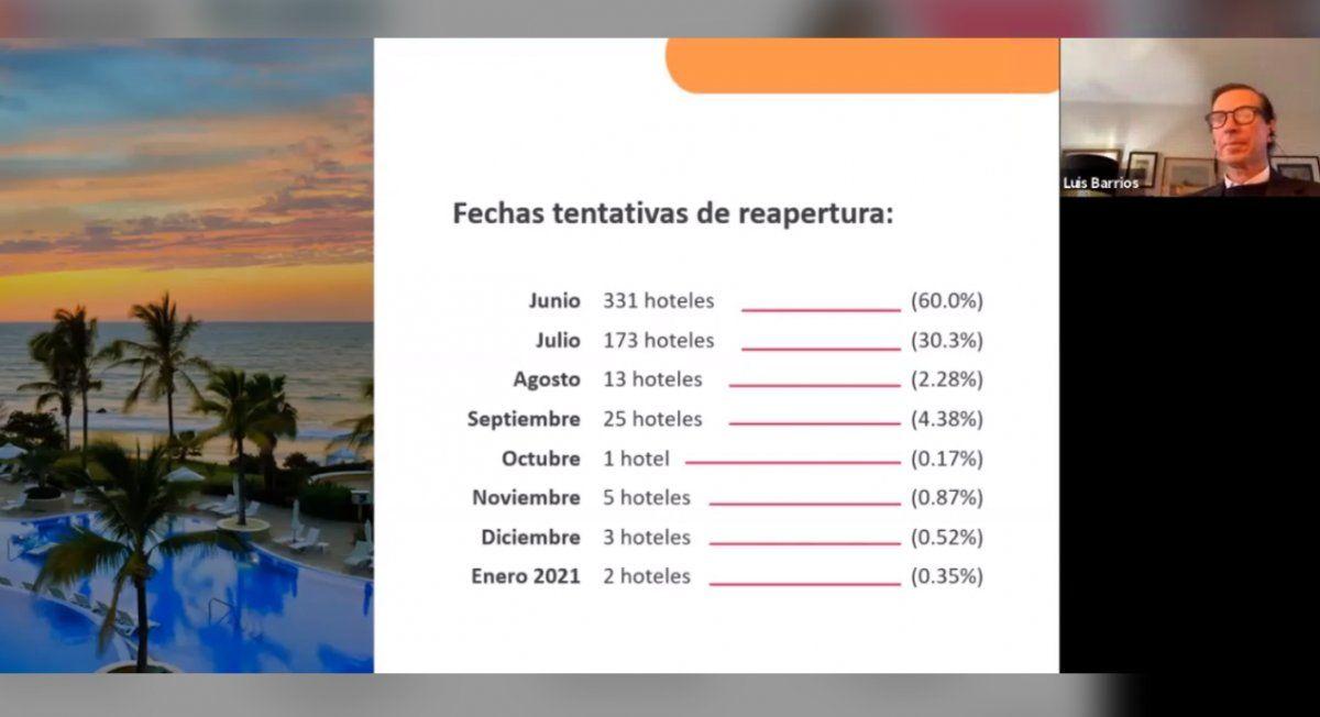 Hoteles por México: protocolos sin invasión a los huéspedes