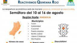 Luego de varias semanas en el color rojo del semáforo epidemiológico, la zona sur de Quintana Roo avanzó al naranja.