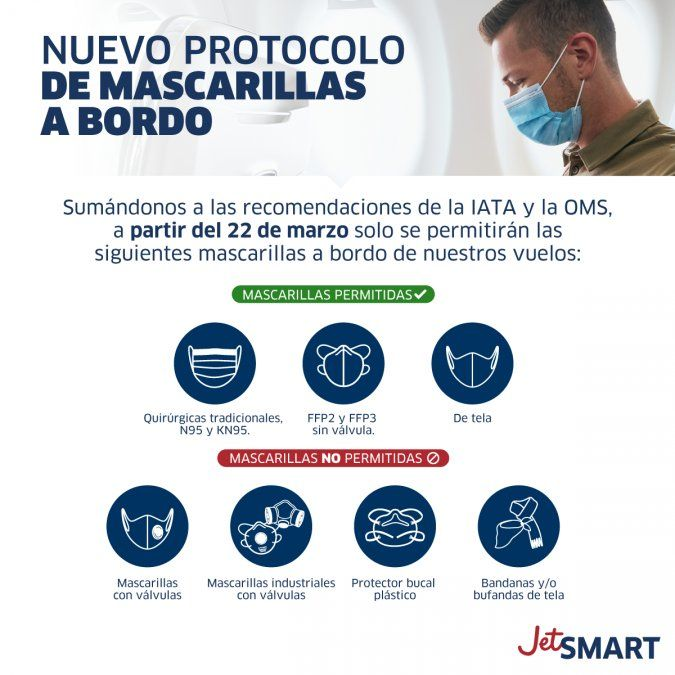 JetSmart permitirá sólo el uso de ciertas mascarillas a partir del 22 de marzo.