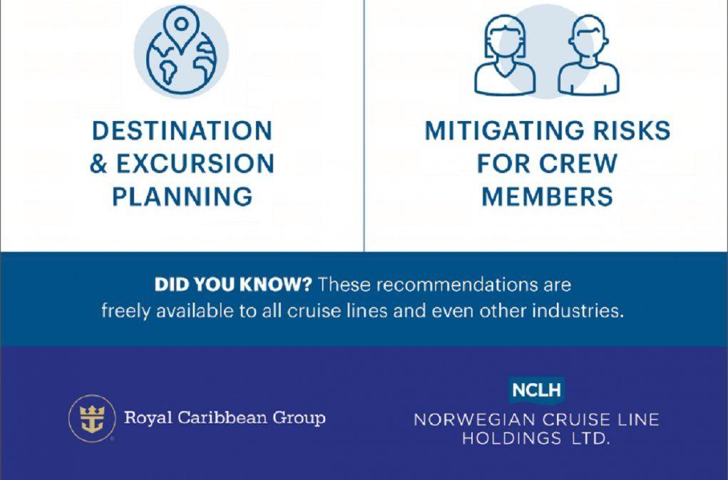 El Healthy Sail Panel está conformado por expertos reconocidos a nivel mundial y de diversas disciplinas.