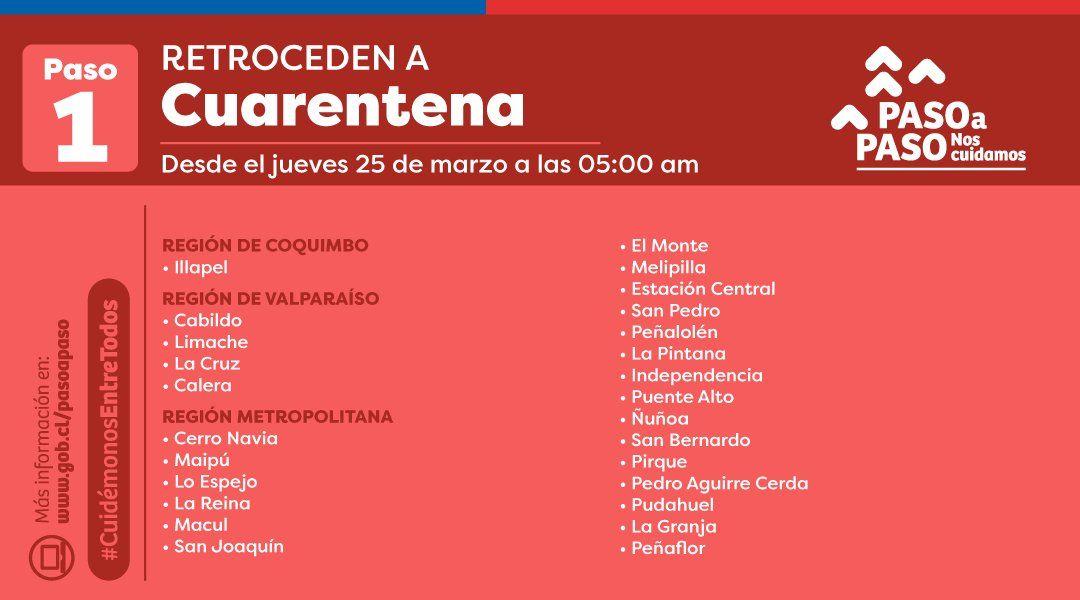 Nuevas comunas de la Región Metropolitana retroceden a cuarentena.