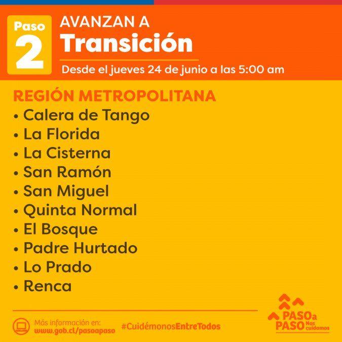 Estas son las comunas de la Región Metropolitana que saldrán de cuarentena en el Plan Paso a Paso.