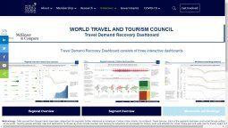 ElPanel de Recuperación de la Demanda de Viajesde WTTC permite la demanda devuelos,hotelesy preferencias de viaje