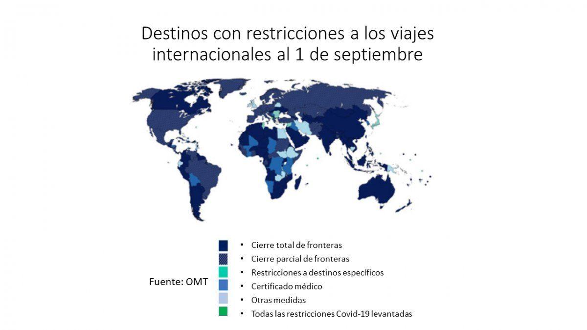 Tipos de restricciones de viajes que se mantienen vigentes.