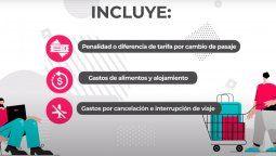 assist card. covid extra, nuevo servicio en tiempos de coronavirus