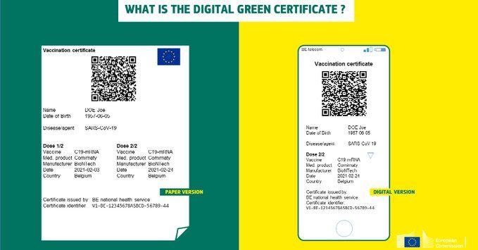 El pasaporte Covid de Europa estará disponible, de forma gratuita, en formato digital o en papel, e incluirá un código QR para garantizar su autenticidad.