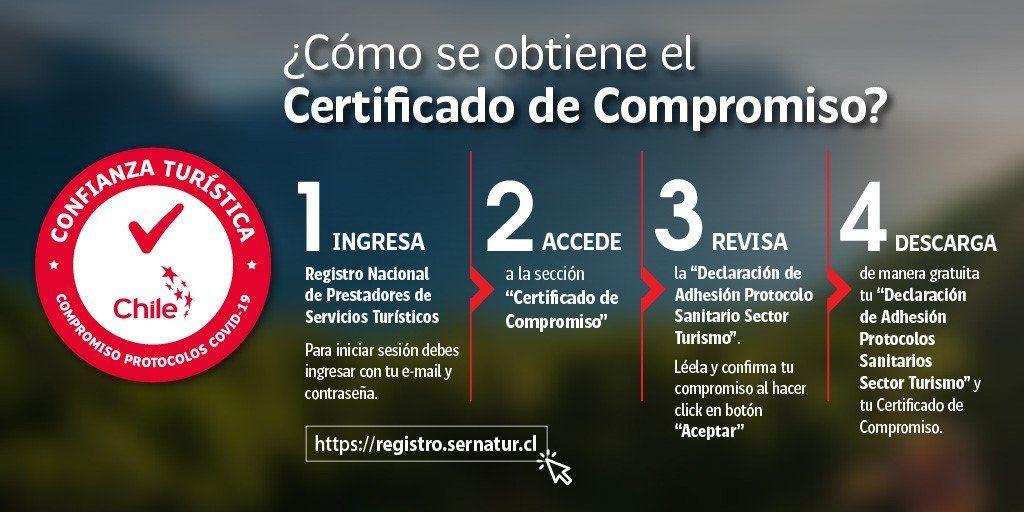 El certificado es otorgado a los prestadores de servicios turísticos que estén registrados o que procedan a registrarse en el Sernatur.