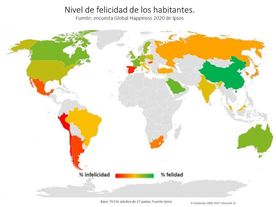 La encuesta Global Happiness 2020 de Ipsos muestra que de las seis naciones donde menos de uno de cada dos adultos dicen ser felices cuatro son latinoamericanas