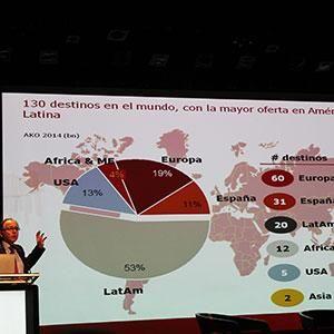 Iberia apuesta por Chile con su nuevo producto