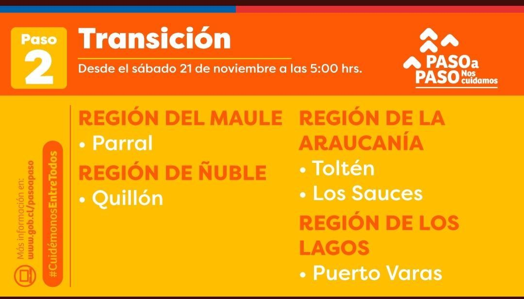 Puerto Varas retrocedió a Transición en el plan Paso a Paso.