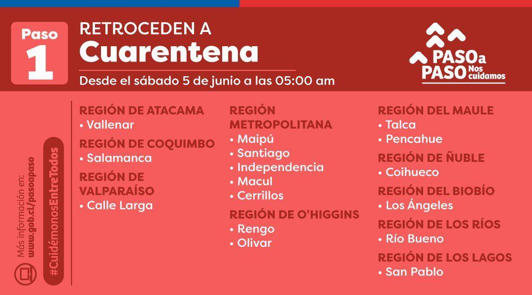 Además de los anuncios del Pase de Movilidad, varias comunas de Santiago vuelven a cuarentena.