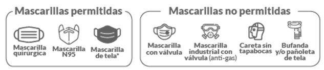 A partir del 14 de abril Avianca permitirá solamente tres tipos de mascarillas a bordo.