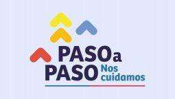 El gobierno anunció cambios en el Plan Paso a Paso.