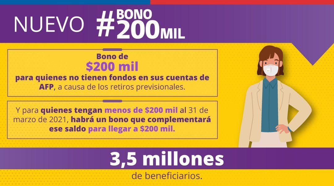 Este bono está destinado a todos los que tengan menos de $200 mil en sus cuentas de AFP.