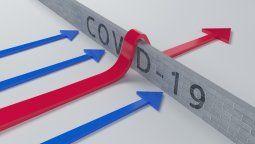 El Covid-19 agrava los crónicos problemas de competitividad de la región.